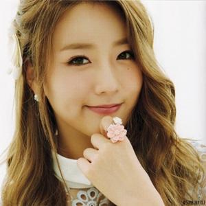 Yoon Bo-mi Age